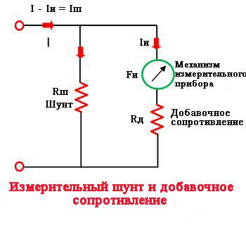 Схема измерения тока с шунтом и добавочным сопротивлением для амперметра