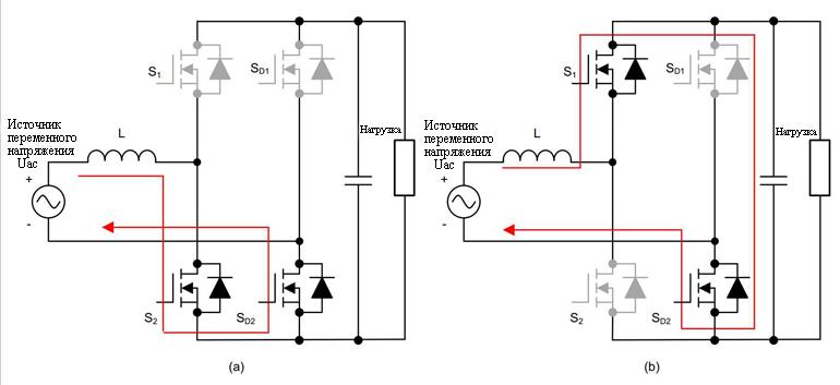 Схема работы выпрямителя на транзисторах 1