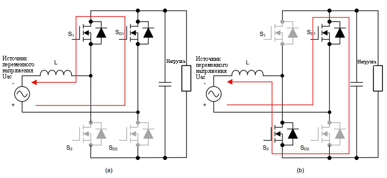 Схема работы выпрямителя на транзисторах 2
