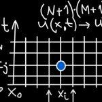 Уравнение Пуассона и Лапласа