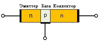 Устройство транзистора NPN