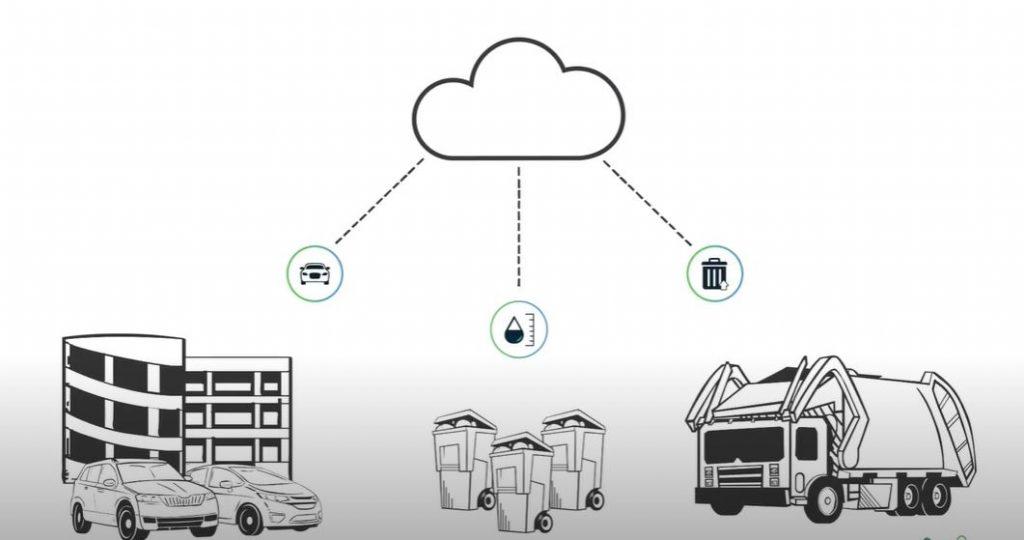 Технологии IoT и LPWAN традиционно будут набирать обороты и в 2020 году