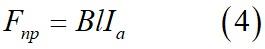 Электромагнитные силы действующие на проводники в обмотке якоря формула