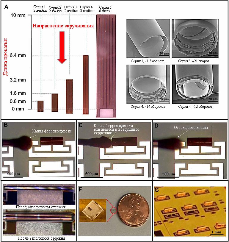 Экспериментальная демонстрация монолитных силовых индукторов S-RuM
