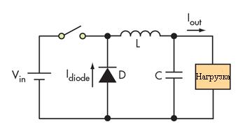 Buck фильтр - это активная коррекция коэффициента мощности