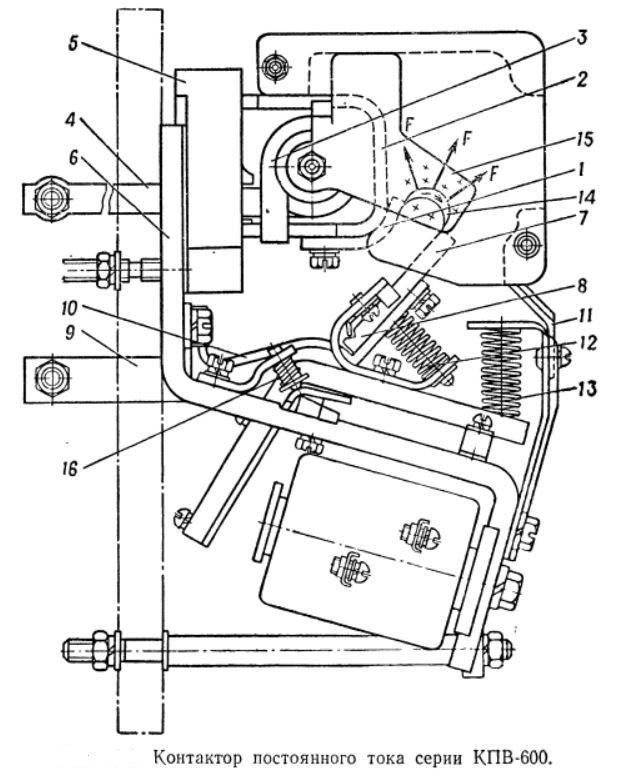 Контактор постоянного тока серии КПВ 600