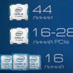 PCIe 4.0 новый виток в области технологического прогресса