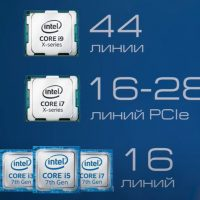 PCIe 4.0 - следующая многообещающая «вещь» в твердотельных накопителях