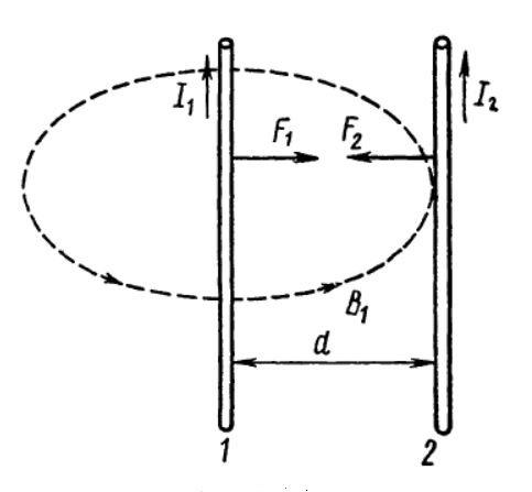 Отрезки бесконечно длинных параллельных проводников с токами