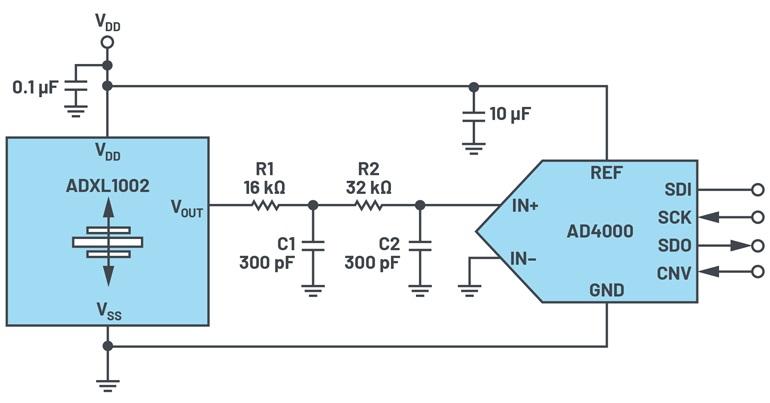 В этом примере схемы измерения вибрации используется акселерометр MEMS (ADXL1002) и аналого-цифровой преобразователь регистра последовательного приближения (SAR)