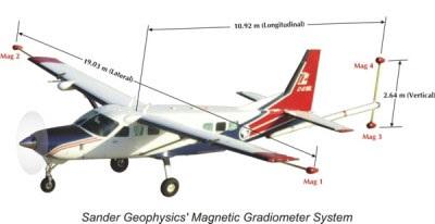 Для создания магнитной карты использовался самолет Cessna Caravan с магнитометрами