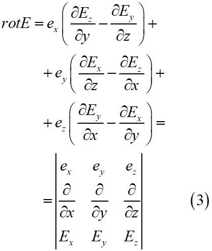 Определение вихря (ротора) в декартовой системе координат