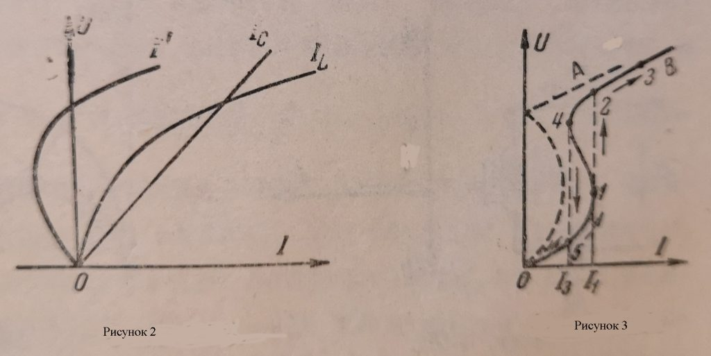 Резонанс токов кривые переходных процессов