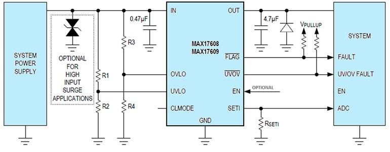 Современные токоограничивающие ИС такие как Maxim MAX17608  17609 обеспечивают надежную защиту малых сот нового поколения 5G