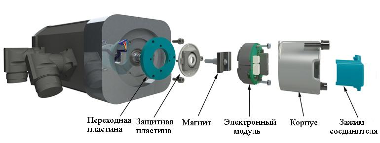 Схема встроенного в электродвигатель энкодера