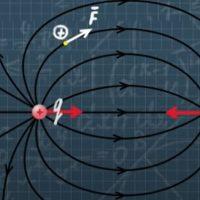 Условия потенциальности поля. Вихри (ротор)