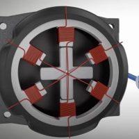 Какие электродвигатели лучше: серво или шаговые?