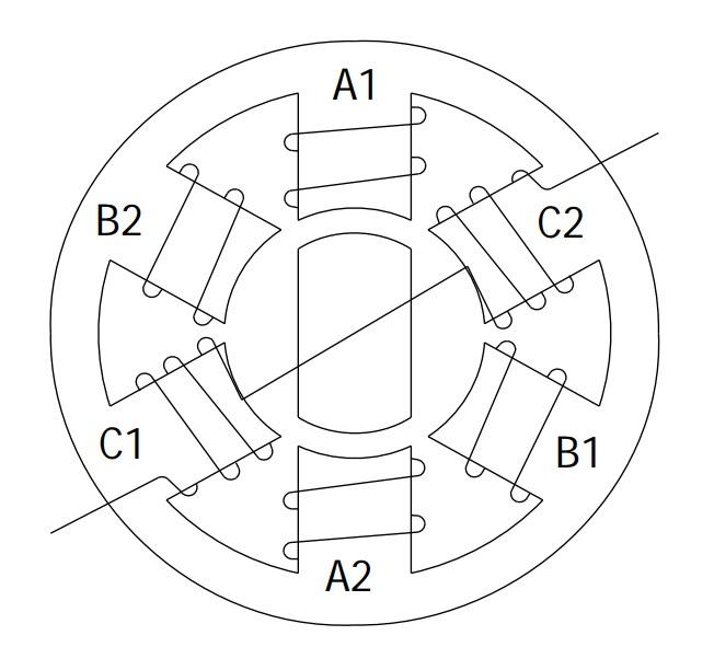 Поперечное сечение обычного серводвигателя