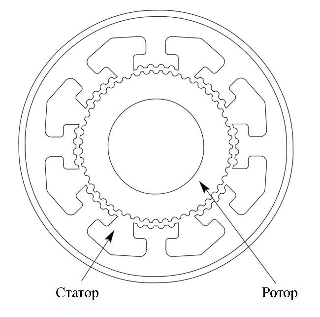 Поперечное сечение обычного шагового двигателя