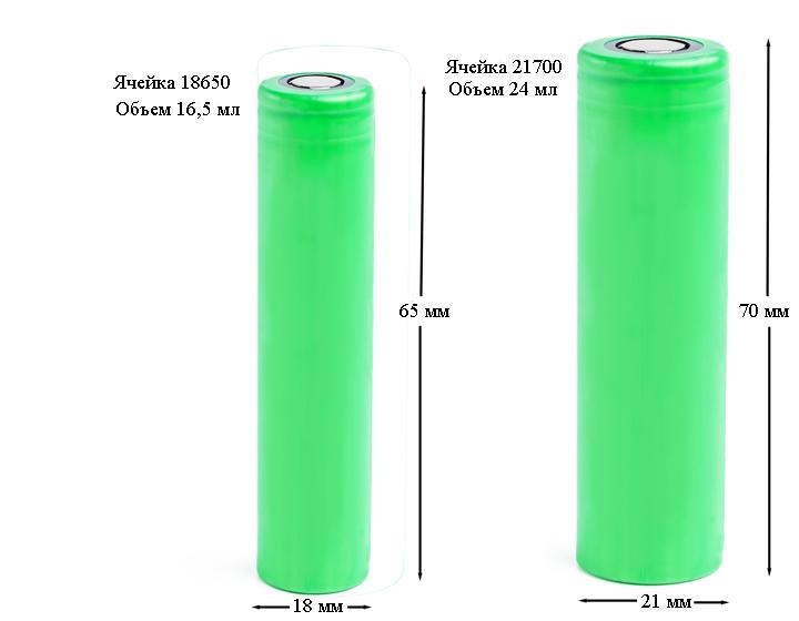 Сравнение ячеек литий ионного аккумулятора формата 18650 и 21700