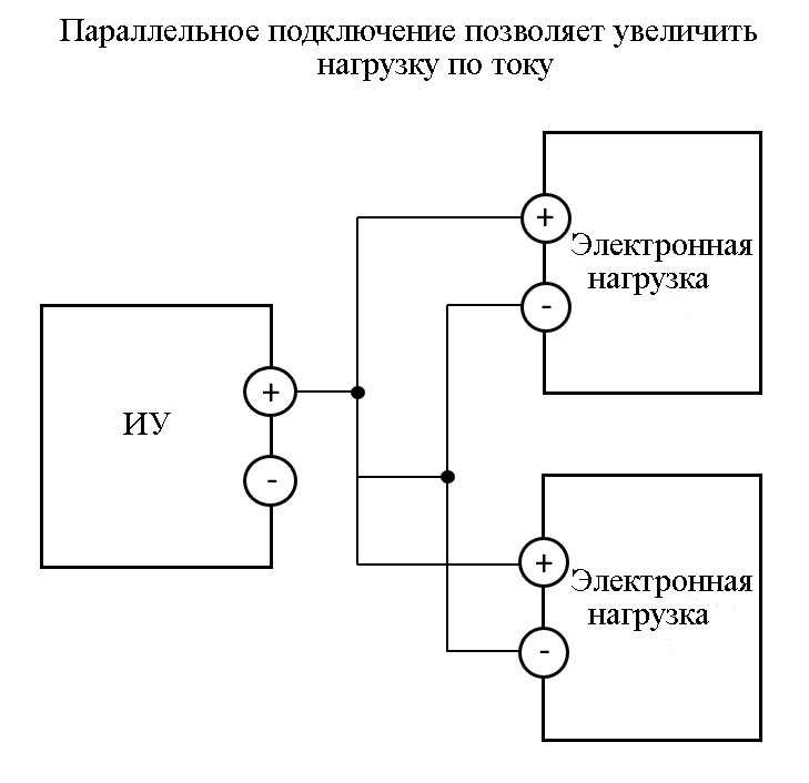 Большинство электронных нагрузок можно подключать параллельно, чтобы увеличить допустимую нагрузку по току