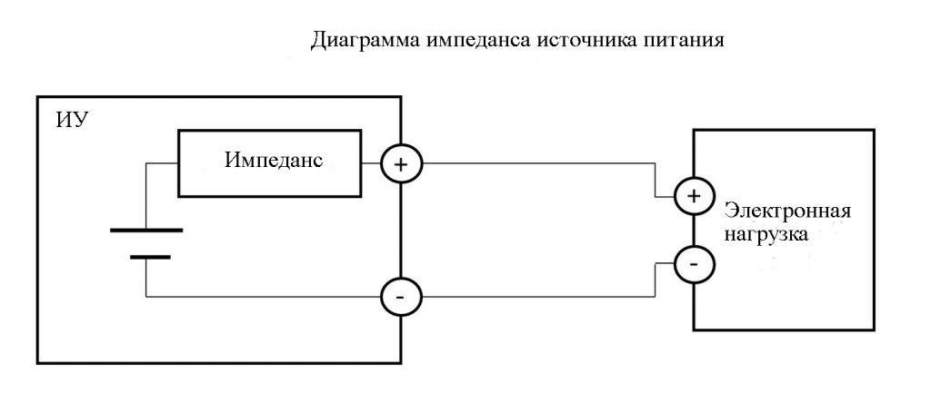 На этой принципиальной схеме показано подключение электронной нагрузки и источника питания как ИУ