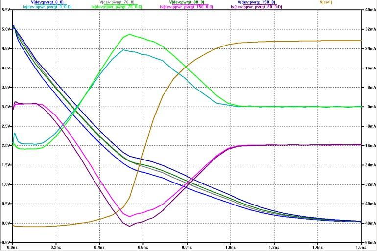 Временной анализ улучшен после пересмотра металлического слоя