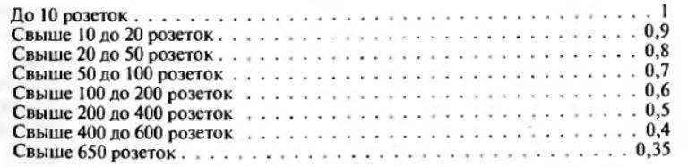 Коэффициент одновременности использования розеток, определяемый в зависимости от их количества