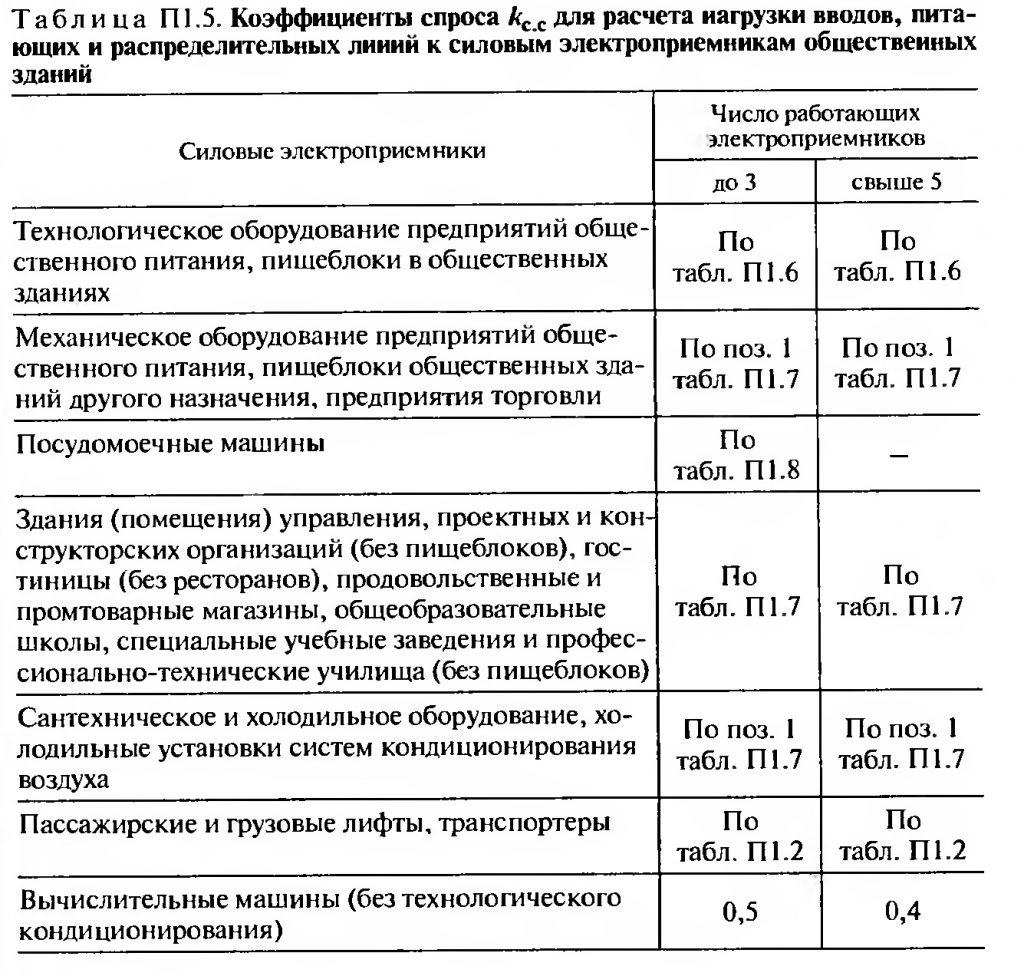 Коэффициент спроса для расчета нагрузки вводов питающих и распределительных линий к силовым электроприемникам общественных зданий