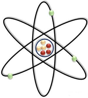 Строение атома картинка
